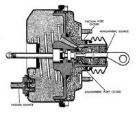 Front & Rear Brake Diagrams | One Man And His Mustang