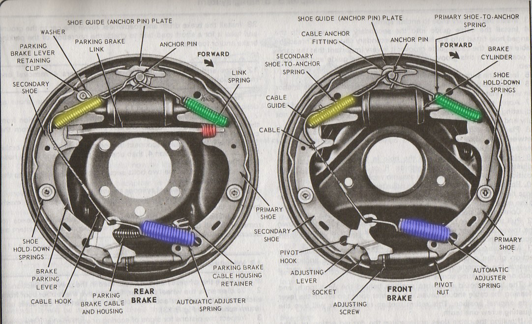 f350 rear drum brake assembly diagram