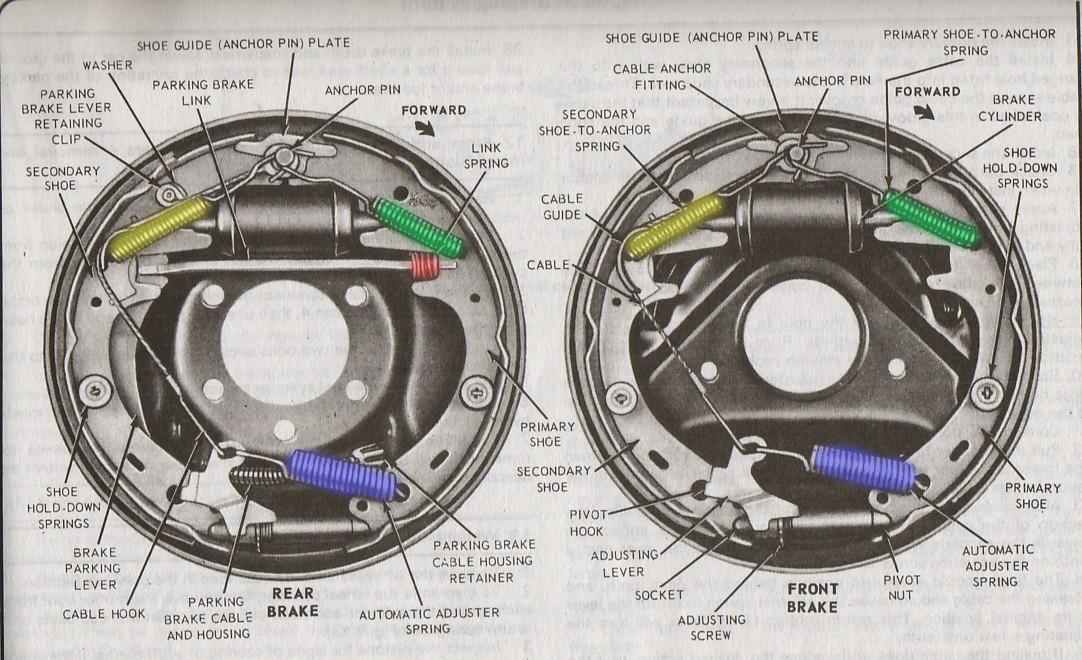 f350 rear drum brake assembly diagram