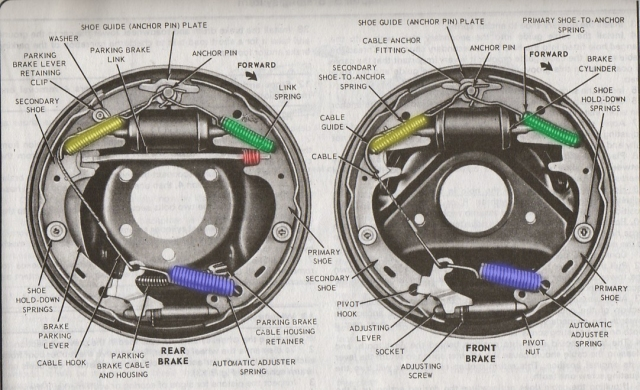 Front Rear Brake Diagrams additionally Wiring Diagram Of 1956 Chevrolet Corvette further 2002 Hyundai Elantra Under The Dash Fuse Box Diagram additionally 2001 Toyota Highlander Fuse Box Diagram together with 2015 Acura MDX Owners Manual LIKE NEW 132576645114. on studebaker wiring diagrams