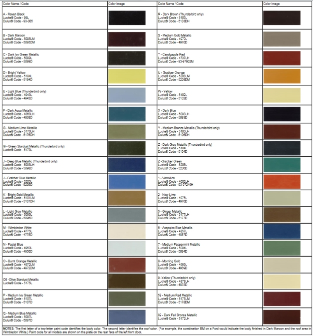 ford wiring color codes with 1964 1970 Ford Technical Specs on 1964 1970 Ford Technical Specs also Wire Simple Electric Outomotive Circuit Routing Install Chevy Radio Wiring Diagram further Efie circuit further Wiring Diagrams And Pinouts also 2008 Dodge Ram Rear Door Lock Not Working Wiring Diagrams.