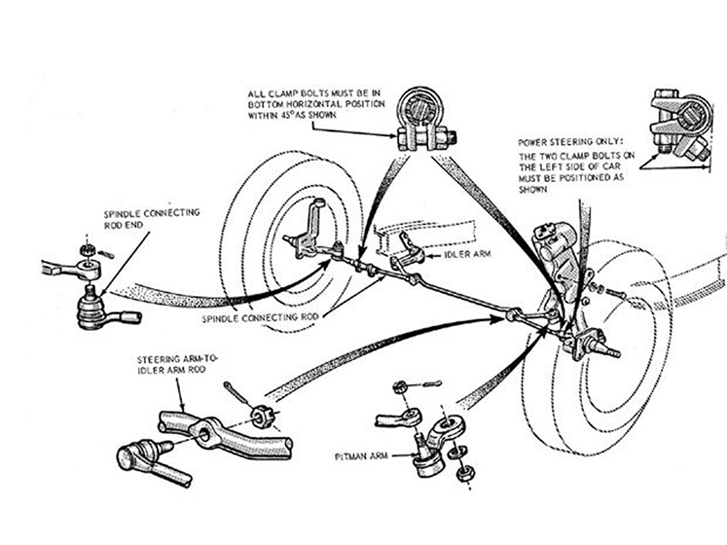 steering suspension diagrams one man and his mustang 1973 Chevy Truck Parts linkageexp