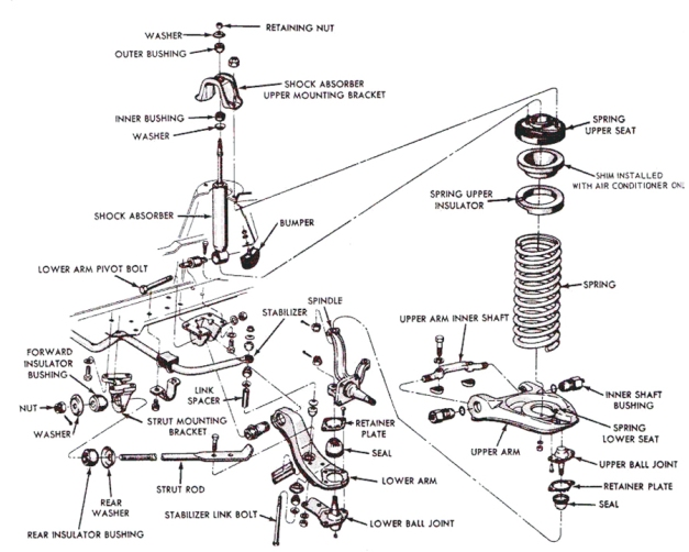Steering Suspension Diagrams on 1970 corvette ignition system