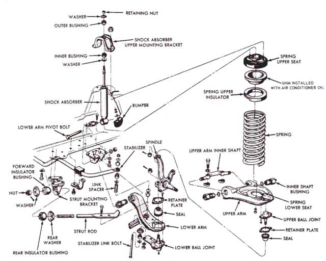 Steering Suspension Diagrams on points and coil diagram
