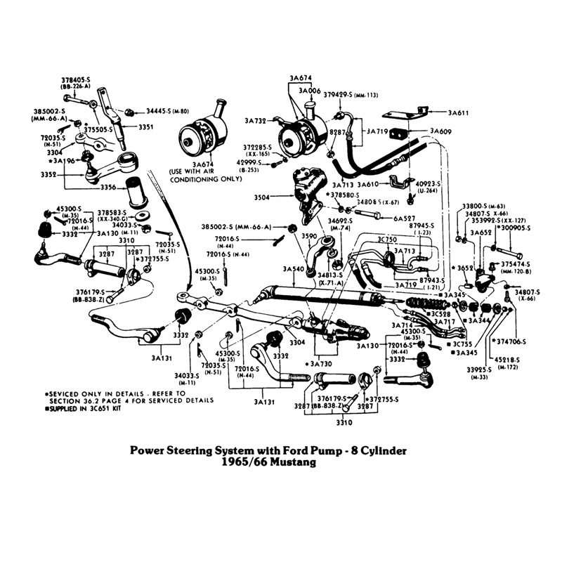 v8steering?w=640&h=640 steering & suspension diagrams one man and his mustang