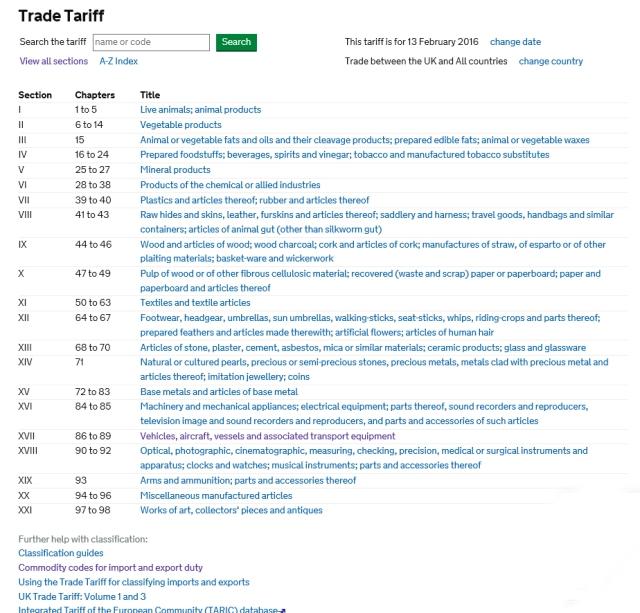 Import Trade Tarrif