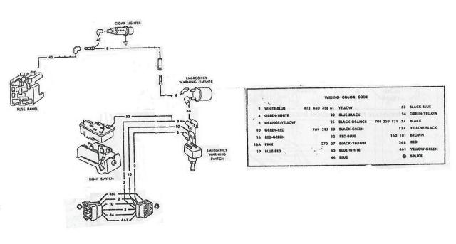 American Autowire Hazard Switch Installation One Man And